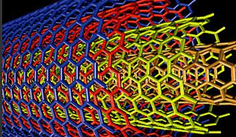 Nytt faktaark om nanomaterialer