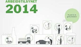 Aktivt arbeidstilsyn i 2014