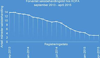 Raskere saksbehandling hos KOFA
