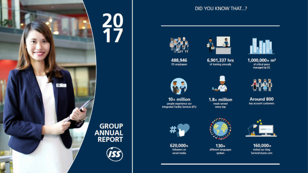 Renhold utgjør nesten halvparten av tjenestene til ISS, målt etter omsetning. Faksimile etter ISS-konsernets engelske årsrapport for 2017.