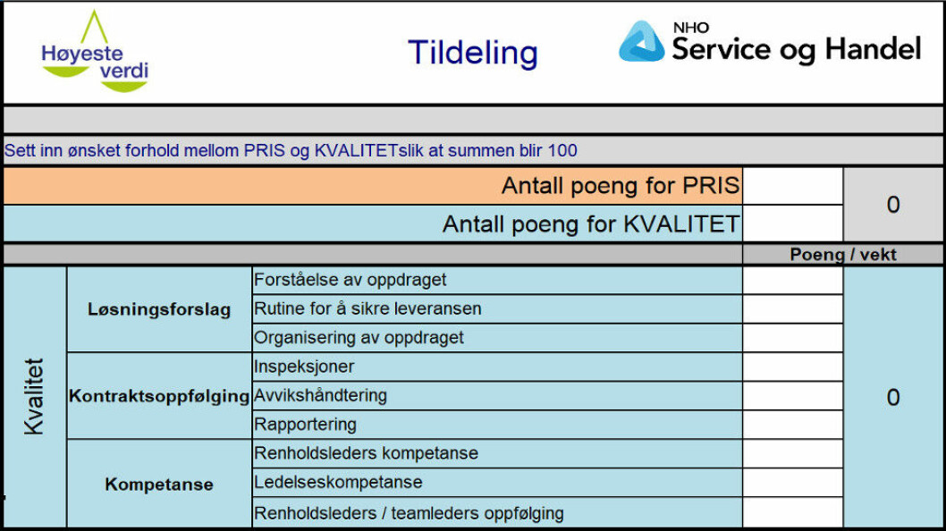 Faksimile som viser deler av verktøyet Høyeste verdi fra NHO Service og Handel.