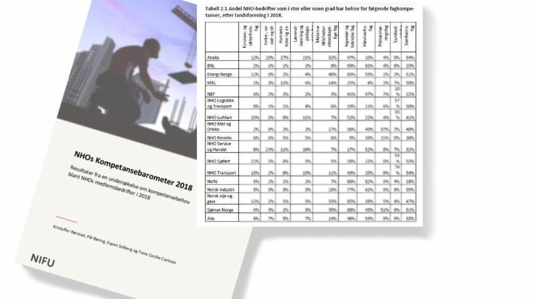 Faksimile fra NHOs Kompetansebarometer 2018. Undersøkelsen er utført av NIFU.