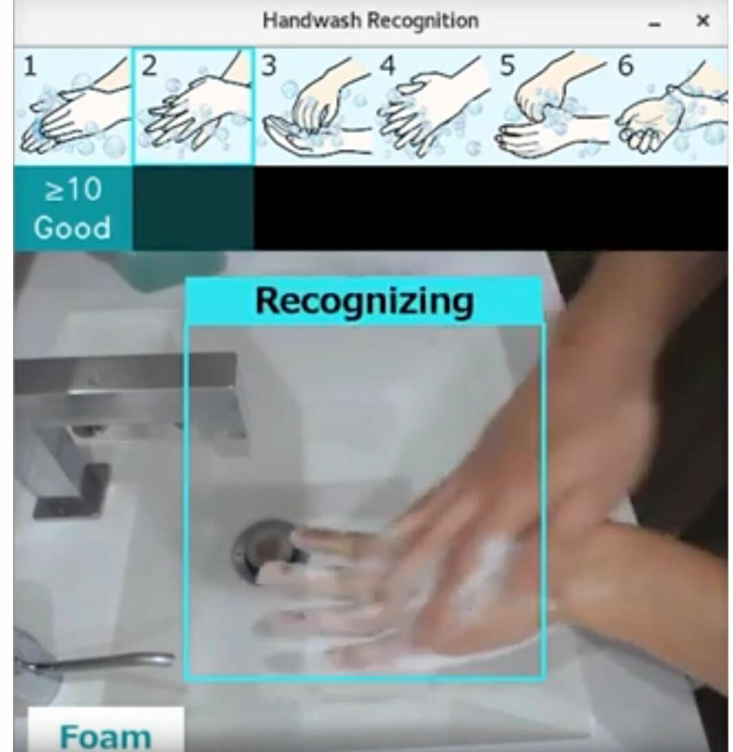 Dataverktøyet Actlyzer skal kunne kjenne igjen seks ulike faser i en håndvask (faksimile fra video).