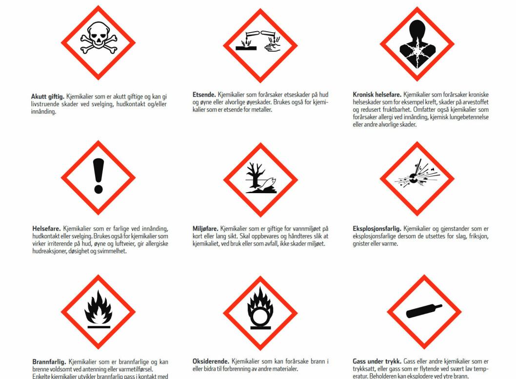 Eksempler på farepiktogrammer ved merking av kjemiske produkter.
